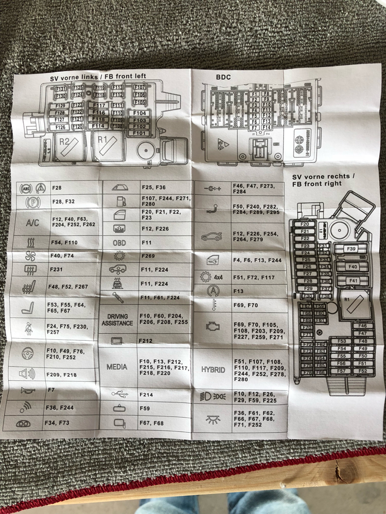 Bmw X3 Fuse Box Diagram