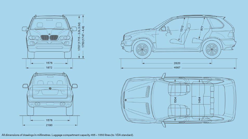 F25 X3 Vs E53 X5 Dimensions The Verdict Is