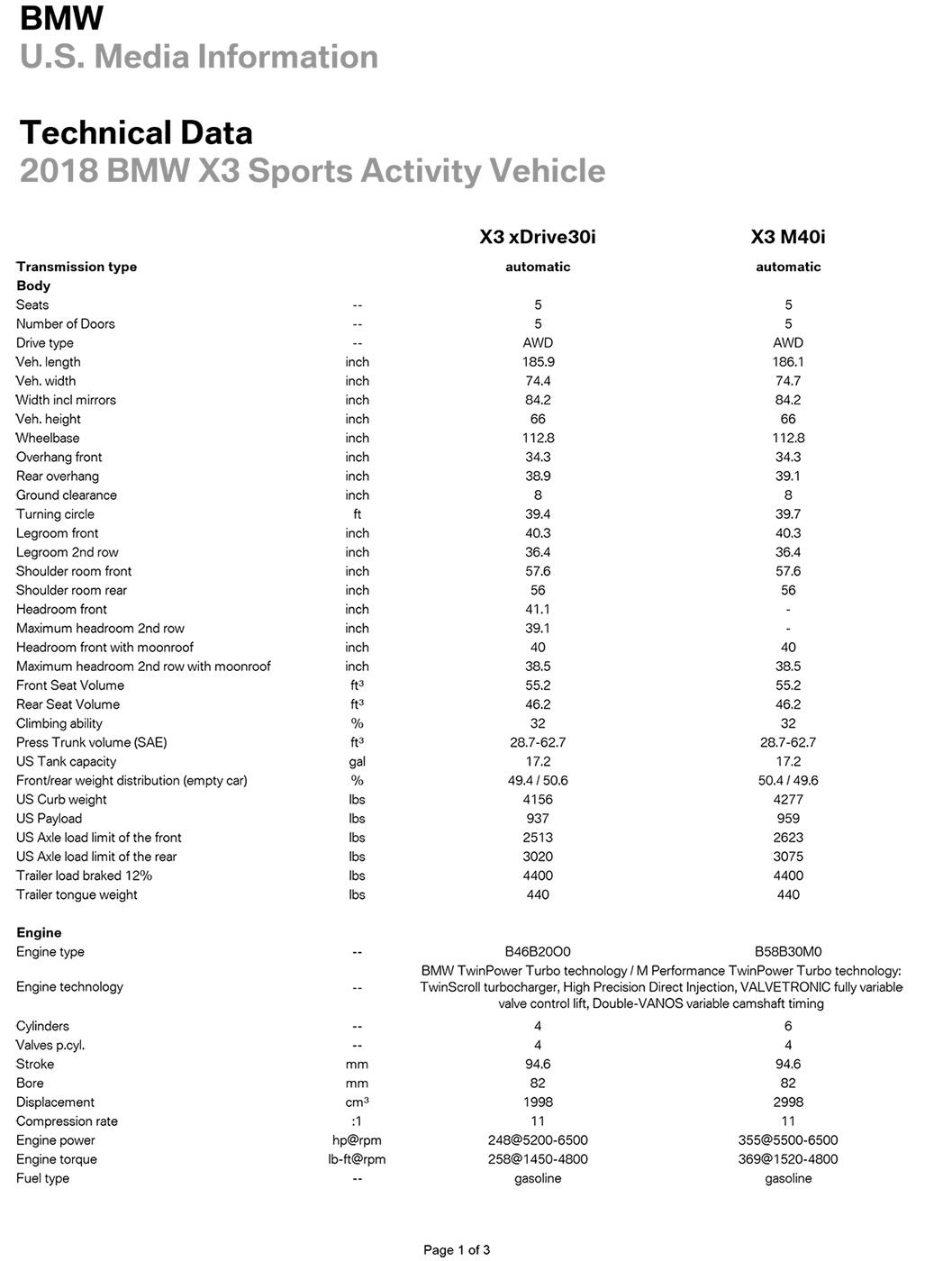 Name:  2018_BMW_X3_Tech_Specs-1.jpg Views: 50721 Size:  230.3 KB