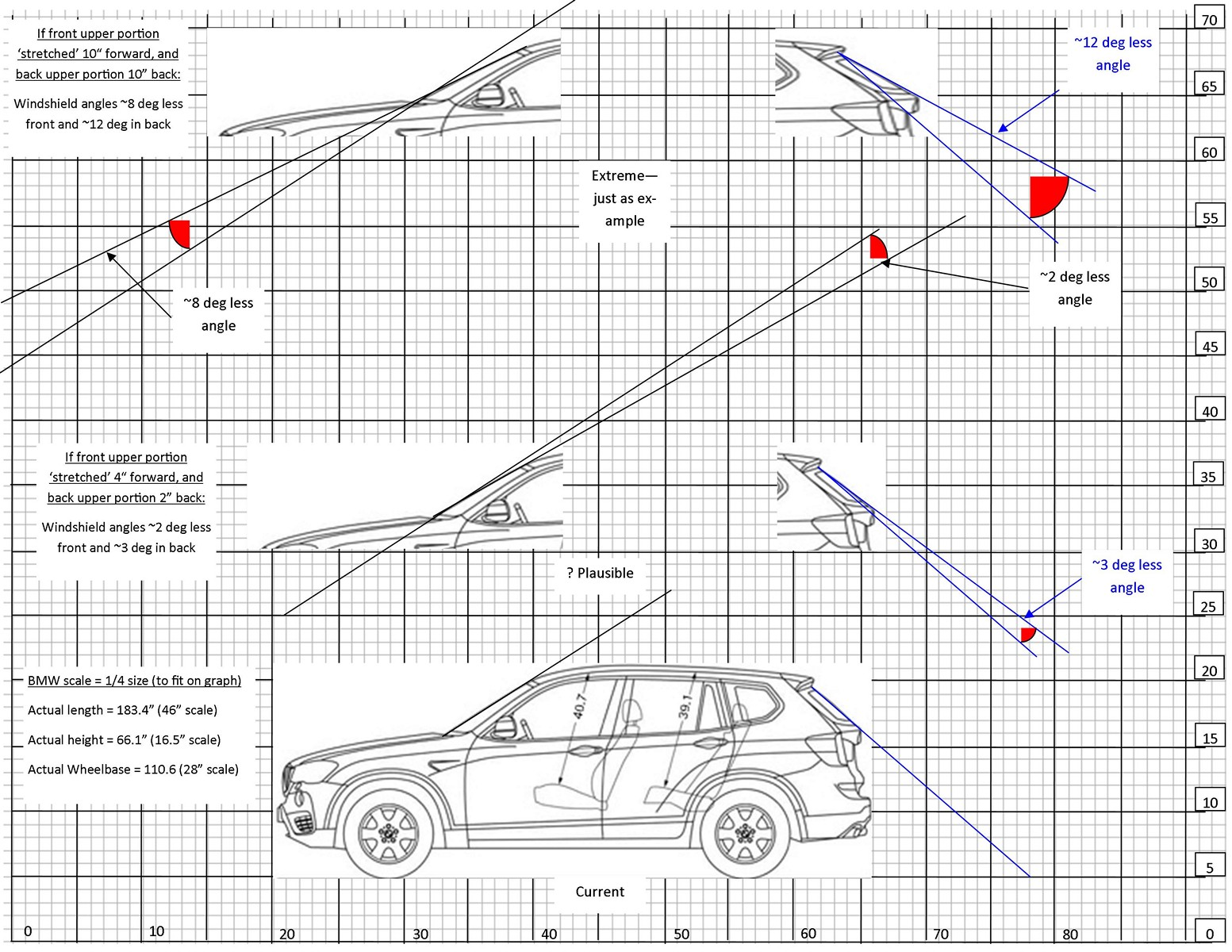 Automotive blueprints besides Dimensions Of Bmw 3 Series Touring together with Volkswagen tiguan 20 tdi 4motion ktcm5334 besides Bmw X5 2017 Width in addition Bmw X4 Interior Dimensions. on bmw x3 size dimensions